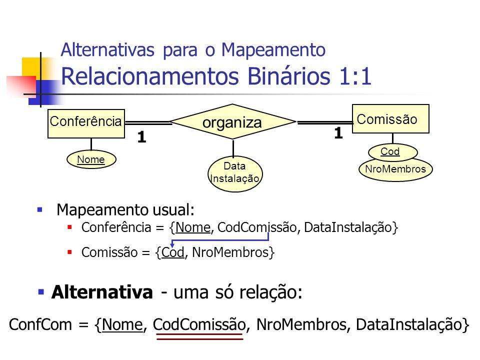 Alternativas para o Mapeamento Relacionamentos Binários 1:1 Nome Comissão organiza Conferência Data Instalação 1 NroMembros Cod 1 ConfCom = {Nome, Cod