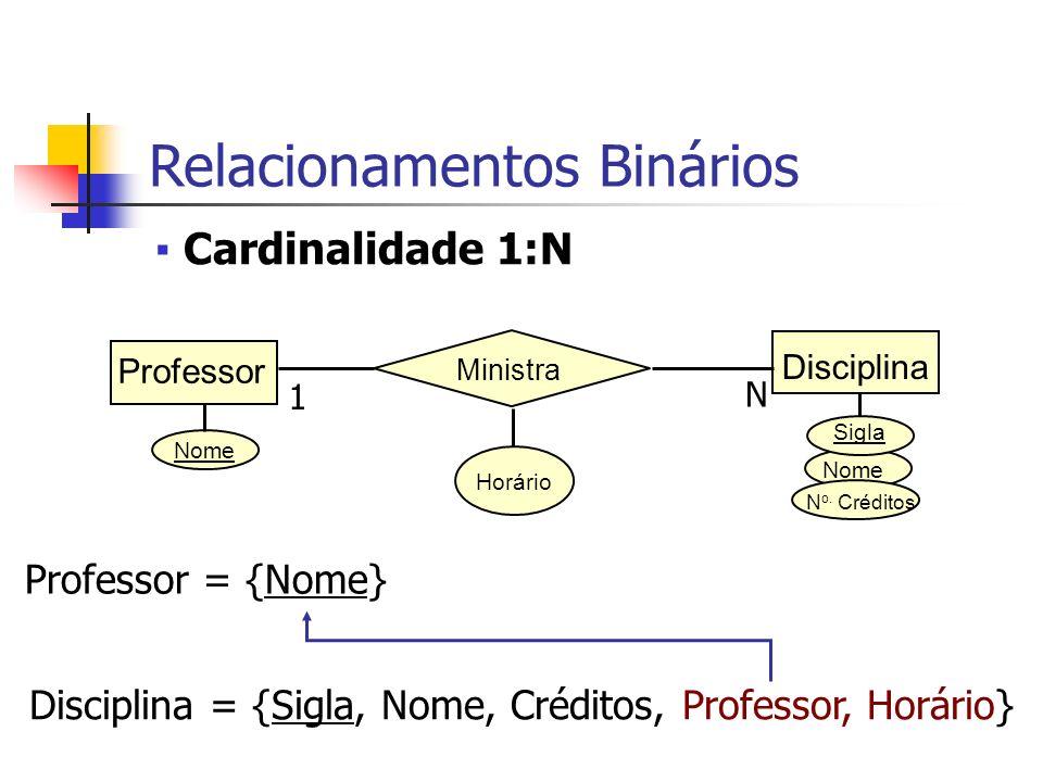 Nome Disciplina Nome N o. Créditos Ministra Professor Horário 1 N Professor = {Nome} Disciplina = {Sigla, Nome, Créditos, Professor, Horário} Relacion