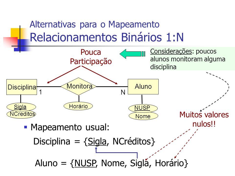 NCreditos Nome Disciplina Aluno Monitora 1 N Sigla NUSP Horário Alternativas para o Mapeamento Relacionamentos Binários 1:N Considerações: poucos alun