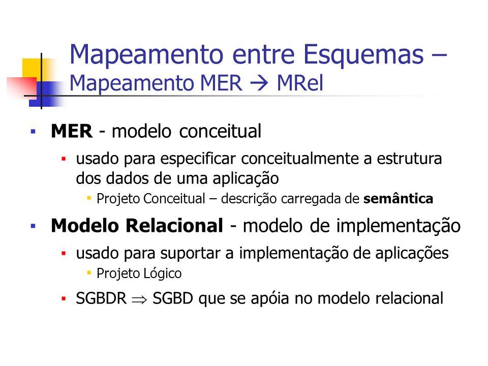 Mapeamento entre Esquemas – Mapeamento MER MRel MER - modelo conceitual usado para especificar conceitualmente a estrutura dos dados de uma aplicação