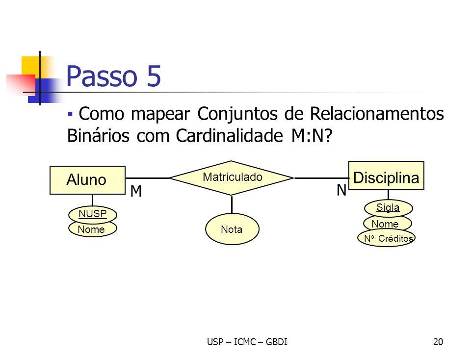 USP – ICMC – GBDI20 Passo 5 Como mapear Conjuntos de Relacionamentos Binários com Cardinalidade M:N? Nome NUSP Disciplina Nome N o. Créditos Matricula