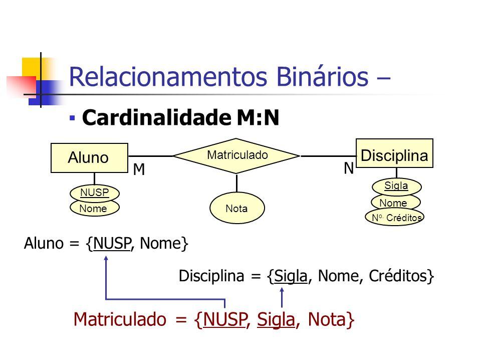 Nome NUSP Disciplina Nome N o. Créditos Matriculado Aluno Nota M N Disciplina = {Sigla, Nome, Créditos} Aluno = {NUSP, Nome} Relacionamentos Binários