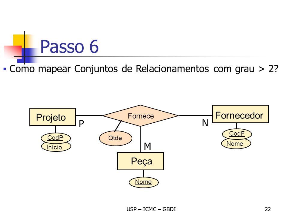 USP – ICMC – GBDI22 Passo 6 Como mapear Conjuntos de Relacionamentos com grau > 2? Nome Início CodP Fornecedor CodF Fornece Projeto Qtde P N Nome Peça