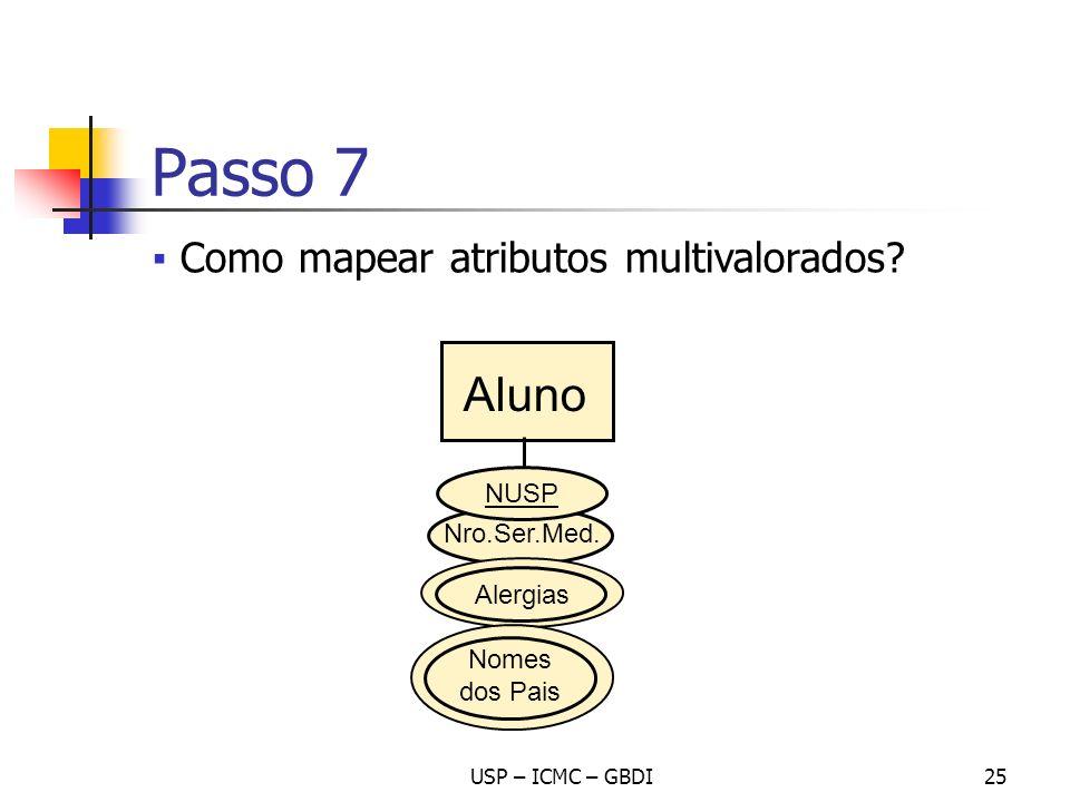 USP – ICMC – GBDI25 Passo 7 Como mapear atributos multivalorados? Nro.Ser.Med. Alergias Aluno NUSP Nomes dos Pais