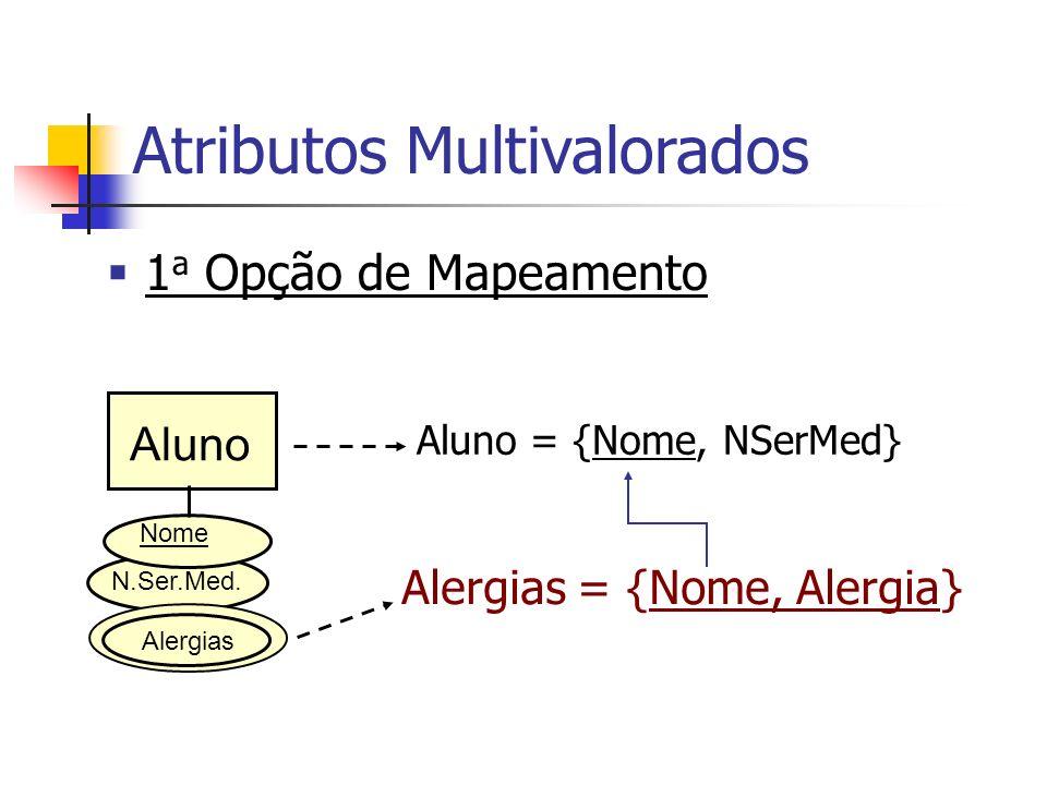 Atributos Multivalorados Aluno = {Nome, NSerMed} N.Ser.Med. Alergias Aluno Nome Alergias = {Nome, Alergia} 1 a Opção de Mapeamento