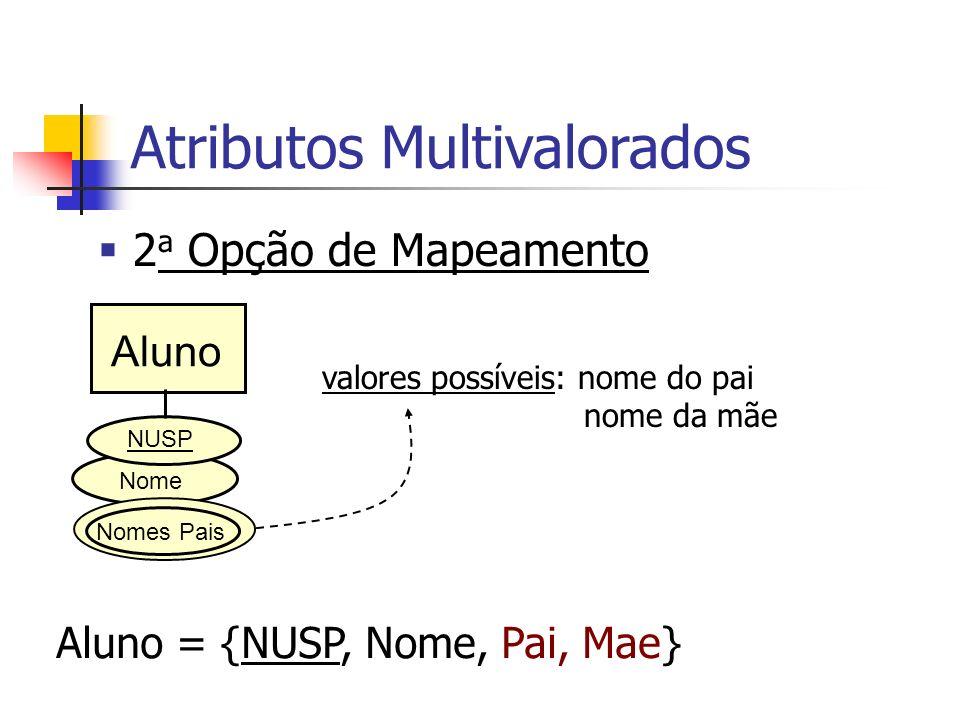 Aluno = {NUSP, Nome, Pai, Mae} Atributos Multivalorados 2 a Opção de Mapeamento Nome Nomes Pais Aluno NUSP valores possíveis: nome do pai nome da mãe