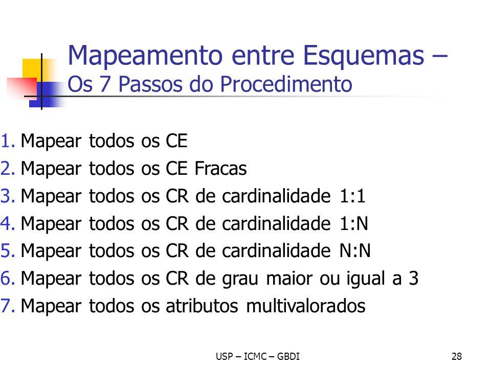 USP – ICMC – GBDI28 1.Mapear todos os CE 2.Mapear todos os CE Fracas 3.Mapear todos os CR de cardinalidade 1:1 4.Mapear todos os CR de cardinalidade 1