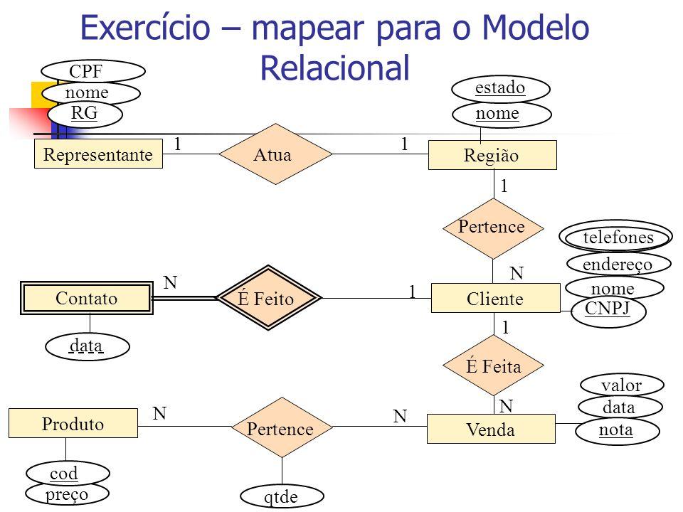 Exercício – mapear para o Modelo Relacional endereço valor data Representante Região Atua 11 Cliente Pertence 1 N Venda Contato Produto É Feito É Feit