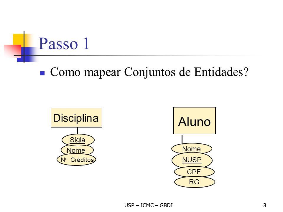Passo 1 Como mapear Conjuntos de Entidades? USP – ICMC – GBDI3 Disciplina Nome N o. Créditos Sigla Aluno Nome NUSP CPF RG
