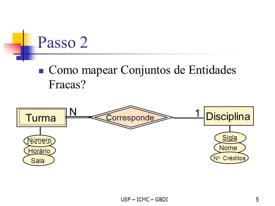 Passo 2 Como mapear Conjuntos de Entidades Fracas? USP – ICMC – GBDI5 Horário Sala 1 Turma Número N Corresponde Disciplina Nome N o. Créditos Sigla