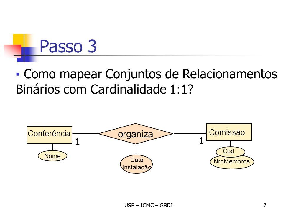 USP – ICMC – GBDI28 1.Mapear todos os CE 2.Mapear todos os CE Fracas 3.Mapear todos os CR de cardinalidade 1:1 4.Mapear todos os CR de cardinalidade 1:N 5.Mapear todos os CR de cardinalidade N:N 6.Mapear todos os CR de grau maior ou igual a 3 7.Mapear todos os atributos multivalorados Mapeamento entre Esquemas – Os 7 Passos do Procedimento