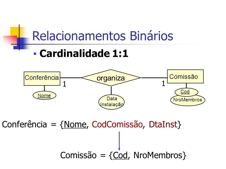 Nome Projeto participa Gerente 1 1 Cod Relacionamentos Binários Cardinalidade 1:1 Gerente = {Nome, Projeto} Projeto = {Cod} Restrição de null: na relação Gerente o atributo Projeto deve ser definido como não nulo.