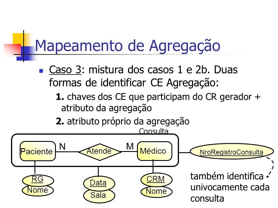 Caso 3: mistura dos casos 1 e 2b. Duas formas de identificar CE Agregação: 1. chaves dos CE que participam do CR gerador + atributo da agregação 2. at