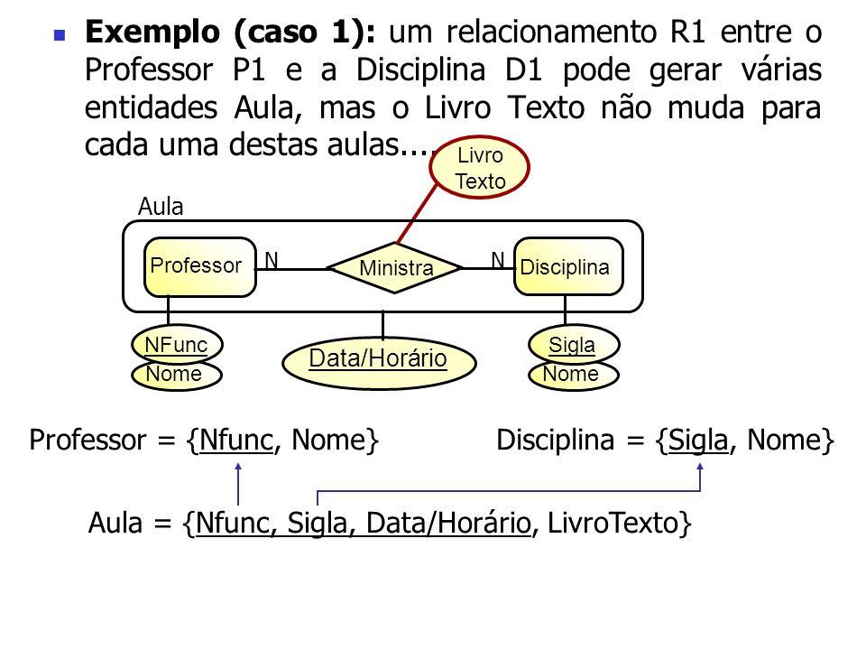 Exemplo (caso 1): um relacionamento R1 entre o Professor P1 e a Disciplina D1 pode gerar várias entidades Aula, mas o Livro Texto não muda para cada u