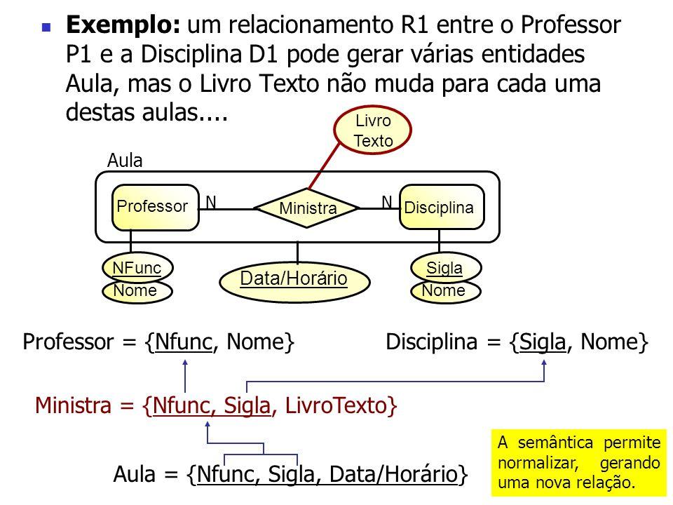 Exemplo: um relacionamento R1 entre o Professor P1 e a Disciplina D1 pode gerar várias entidades Aula, mas o Livro Texto não muda para cada uma destas