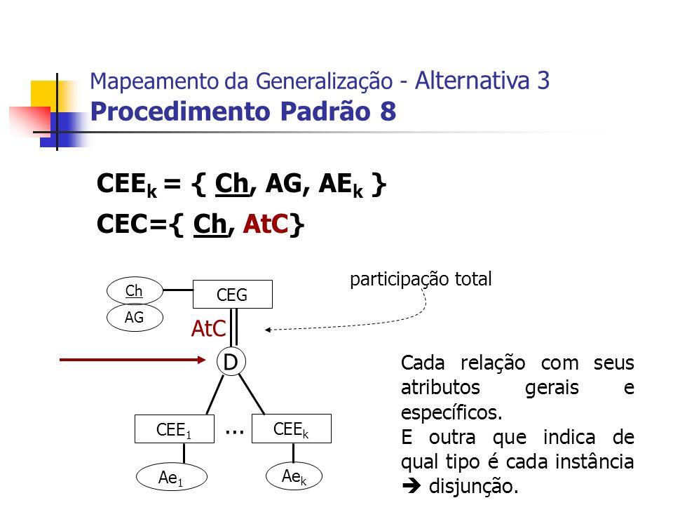 Mapeamento da Generalização - Alternativa 3 Procedimento Padrão 8 CEG CEE 1 CEE k Ch AG Ae 1 Ae k... CEE k = { Ch, AG, AE k } CEC={ Ch, AtC} AtC D par