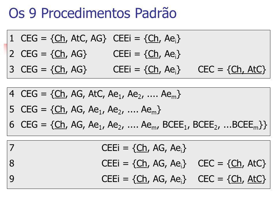 1 CEG = {Ch, AtC, AG}CEEi = {Ch, Ae i } 2 CEG = {Ch, AG} CEEi = {Ch, Ae i } 3 CEG = {Ch, AG} CEEi = {Ch, Ae i } CEC = {Ch, AtC} 4 CEG = {Ch, AG, AtC,