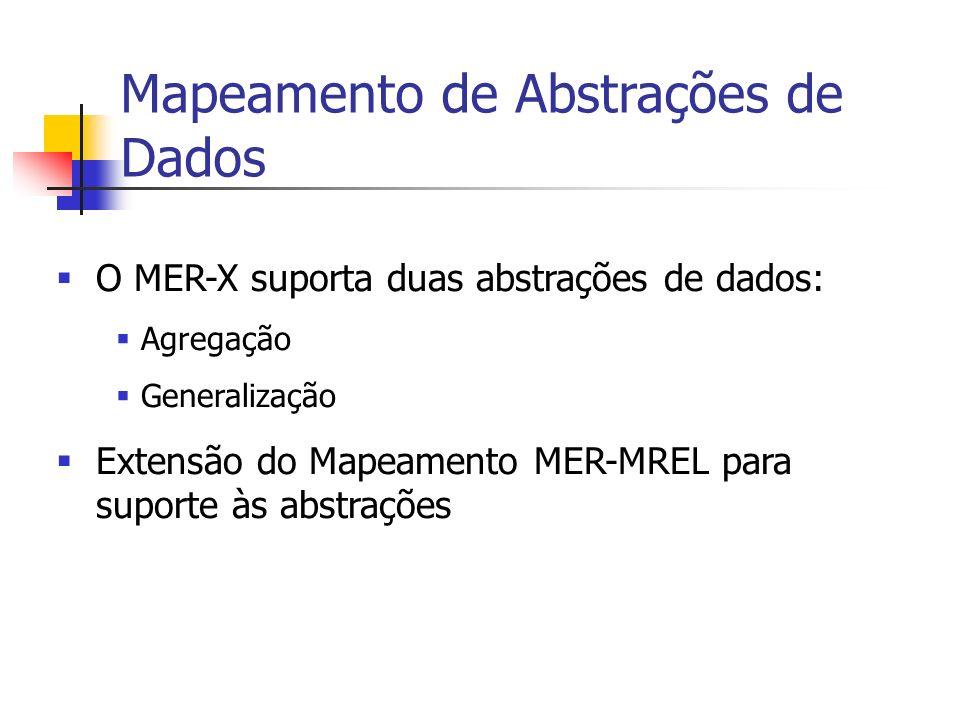 O MER-X suporta duas abstrações de dados: Agregação Generalização Extensão do Mapeamento MER-MREL para suporte às abstrações Mapeamento de Abstrações