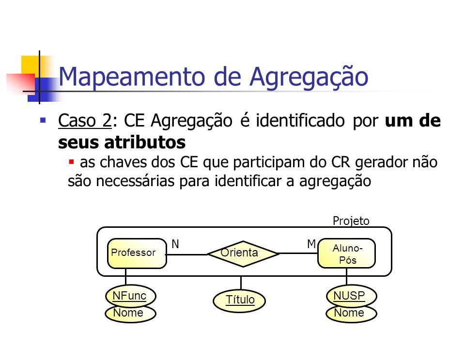 Caso 2: CE Agregação é identificado por um de seus atributos as chaves dos CE que participam do CR gerador não são necessárias para identificar a agre