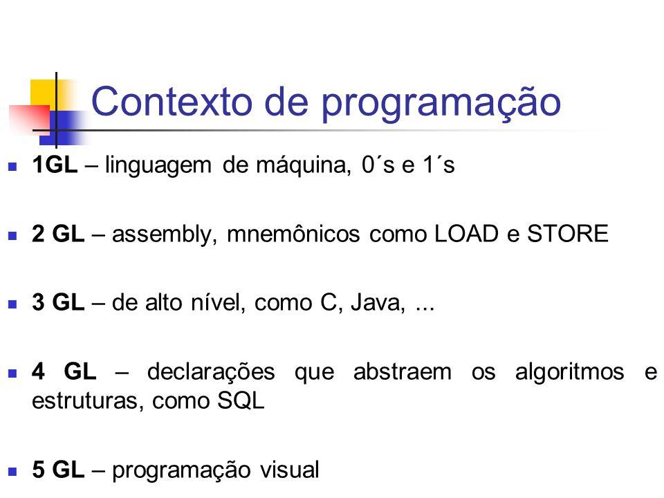 Contexto de programação 1GL – linguagem de máquina, 0´s e 1´s 2 GL – assembly, mnemônicos como LOAD e STORE 3 GL – de alto nível, como C, Java,... 4 G