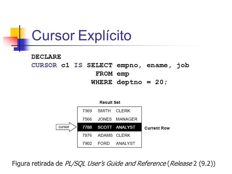 Cursor Explícito DECLARE CURSOR c1 IS SELECT empno, ename, job FROM emp WHERE deptno = 20; Figura retirada de PL/SQL Users Guide and Reference (Releas