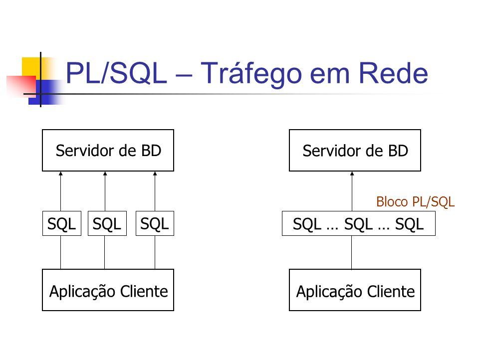 PL/SQL – Tráfego em Rede SQL Servidor de BD Aplicação Cliente SQL … SQL … SQL Servidor de BD Aplicação Cliente Bloco PL/SQL