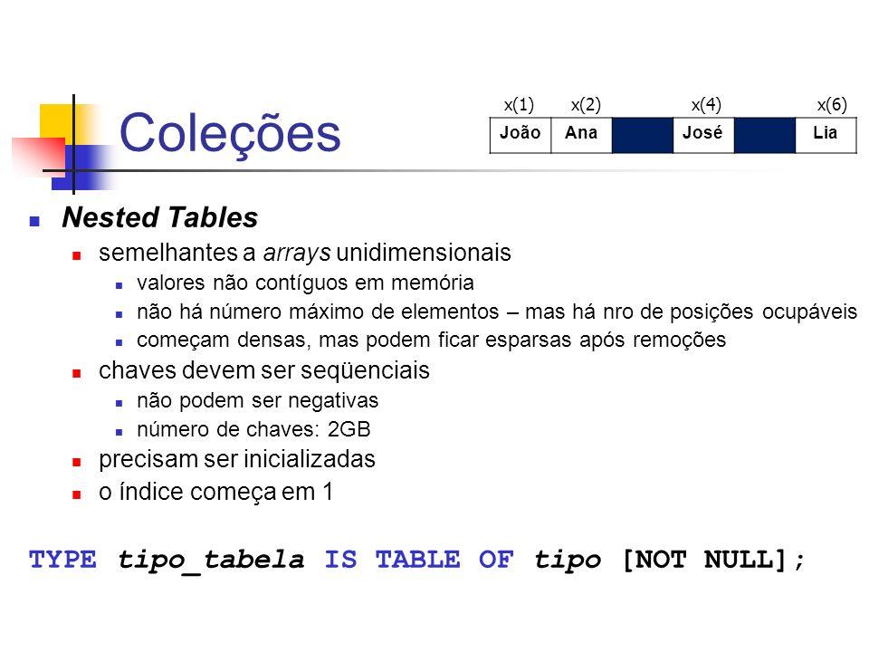 declare -- declaração TYPE t_numeros IS TABLE OF number; -- inicialização - construtor v_tab1 t_numeros := t_numeros(); -- coleção vazia v_tab2 t_numeros := t_numeros(10, 20, 30); -- coleção com 3 elementos v_tab3 t_numeros; -- coleção NULL begin v_tab1.extend(2); -- cria duas posições v_tab1(1) := 20; v_tab1(2) := 30; v_tab2(1) := v_tab2(1) + 1; -- gerando exceções...