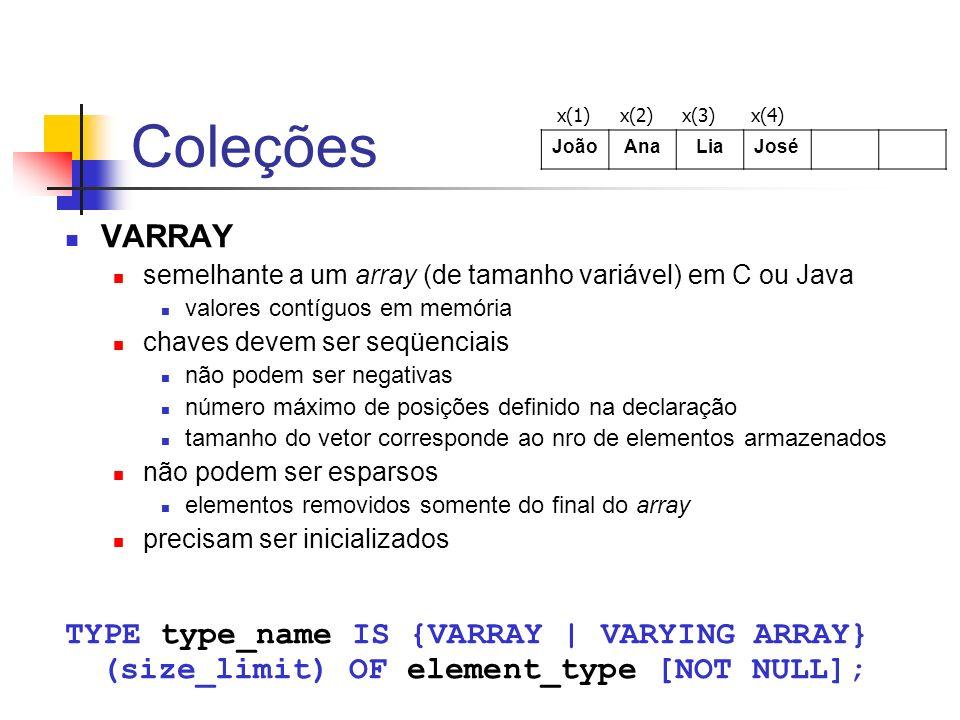 declare -- declaração TYPE t_alunos IS VARRAY(12) OF varchar(30); -- inicializa array com 2 elementos v_alunos t_alunos := t_alunos( usp , unesp ); begin v_alunos.extend; -- primeiro aloca espaço, depois usa -- posição 3, pois as duas primeiras já foram usadas -- na inicialização v_alunos(3) := UFSCar ; -- exceção: excedendo o tamanho máximo, pois o tipo foi -- definido com 3 posições v_alunos.extend; exception when SUBSCRIPT_OUTSIDE_LIMIT then dbms_output.put_line ( Violação do tamanho do array ); end;