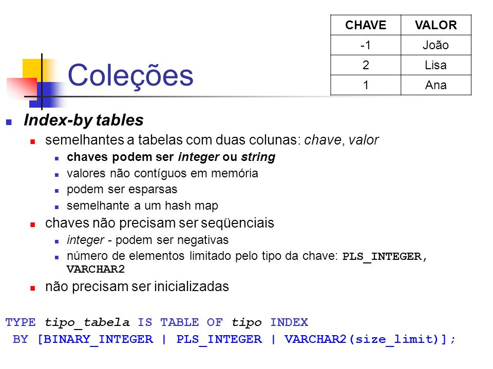 Coleções Index-by tables semelhantes a tabelas com duas colunas: chave, valor chaves podem ser integer ou string valores não contíguos em memória pode