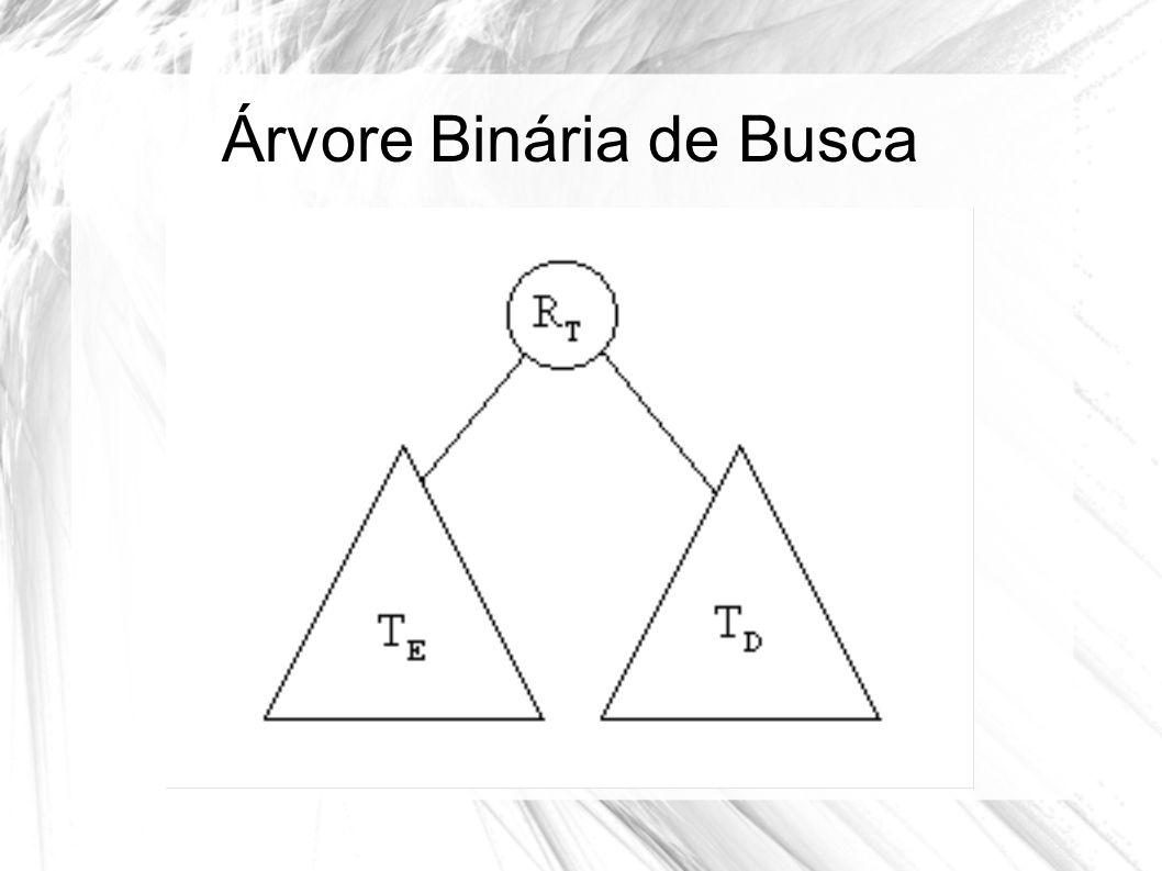 Funções Utilizadas Na Árvore DefinirArvore(): Size(T): isEmpty(T): Root(T): elem_(T,p): Parent(T,p): leftChild(T,p): RightChild: sibling(T,p): IsInternal : isExternal(T,p): isRoot(T,p): Swap(T,p,q): Replace(T,p,q): Encontre_Substituto(T,p): Busca(T,k): Inserir(T,x): Remover(T,k): InOrder(T,p): Visit(T,p): Destroi(T, p):