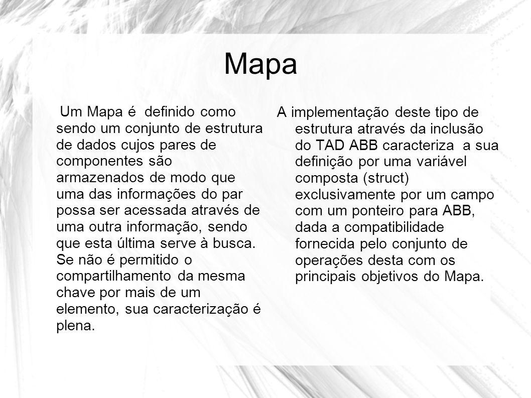 Mapa Um Mapa é definido como sendo um conjunto de estrutura de dados cujos pares de componentes são armazenados de modo que uma das informações do par
