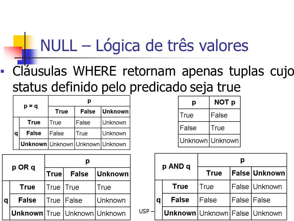 USP – ICMC – GBDI23 Cláusulas WHERE retornam apenas tuplas cujo status definido pelo predicado seja true NULL – Lógica de três valores