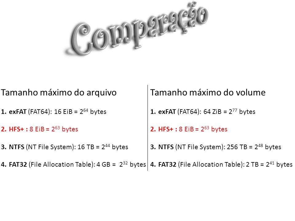Tamanho máximo do arquivo 1.exFAT (FAT64): 16 EiB = 2 64 bytes 2.HFS+ : 8 EiB = 2 63 bytes 3.NTFS (NT File System): 16 TB = 2 44 bytes 4.FAT32 (File A