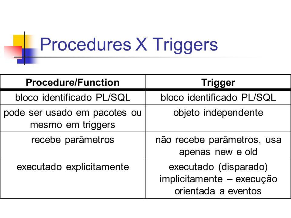 Procedures X Triggers Procedure/FunctionTrigger bloco identificado PL/SQL pode ser usado em pacotes ou mesmo em triggers objeto independente recebe pa