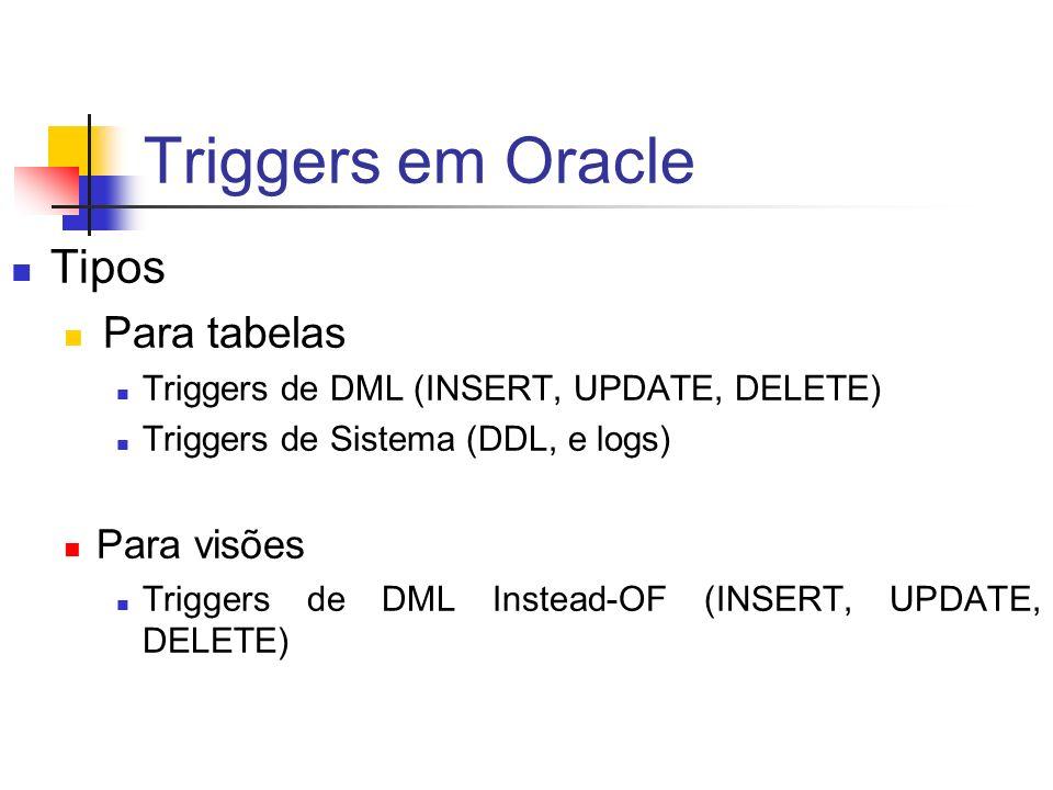 Triggers em Oracle Tipos Para tabelas Triggers de DML (INSERT, UPDATE, DELETE) Triggers de Sistema (DDL, e logs) Para visões Triggers de DML Instead-O