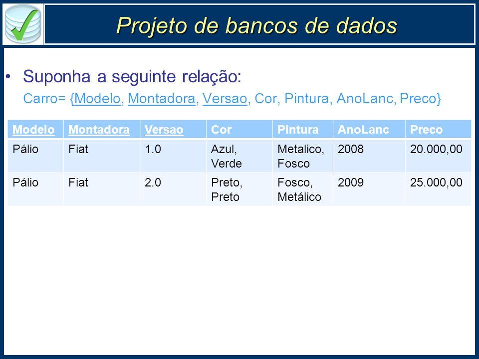 Projeto de bancos de dados Suponha a seguinte relação: Carro= {Modelo, Montadora, Versao, Cor, Pintura, AnoLanc, Preco} ModeloMontadoraVersaoCorPintur