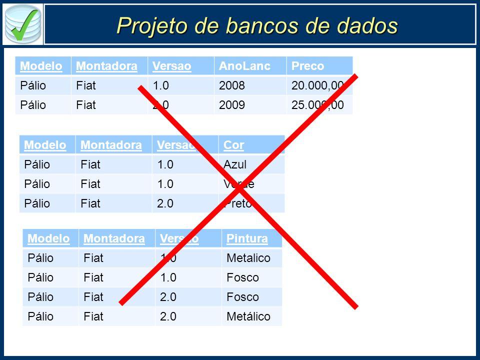 Projeto de bancos de dados ModeloMontadoraVersaoAnoLancPreco PálioFiat1.0200820.000,00 PálioFiat2.0200925.000,00 ModeloMontadoraVersaoCor PálioFiat1.0