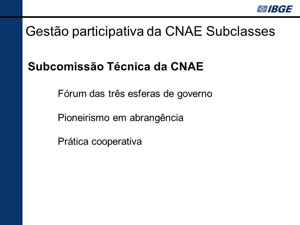 Grupos de usuários da CNAE Subclasses Órgãos de registro Órgãos federais Órgãos estaduais Órgãos municipais
