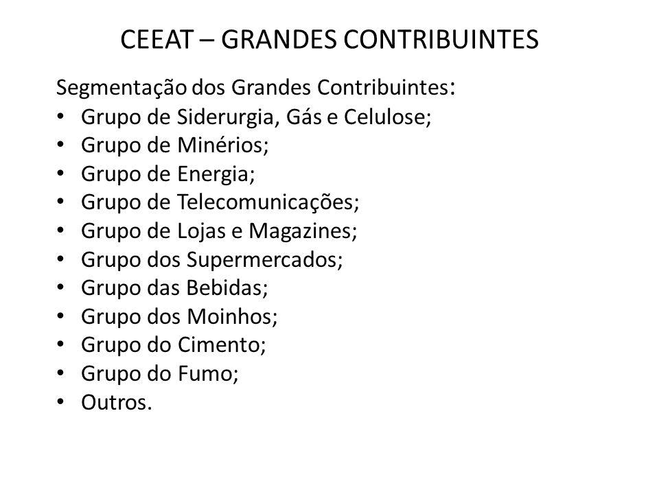 CEEAT – GRANDES CONTRIBUINTES Segmentação dos Grandes Contribuintes : Grupo de Siderurgia, Gás e Celulose; Grupo de Minérios; Grupo de Energia; Grupo