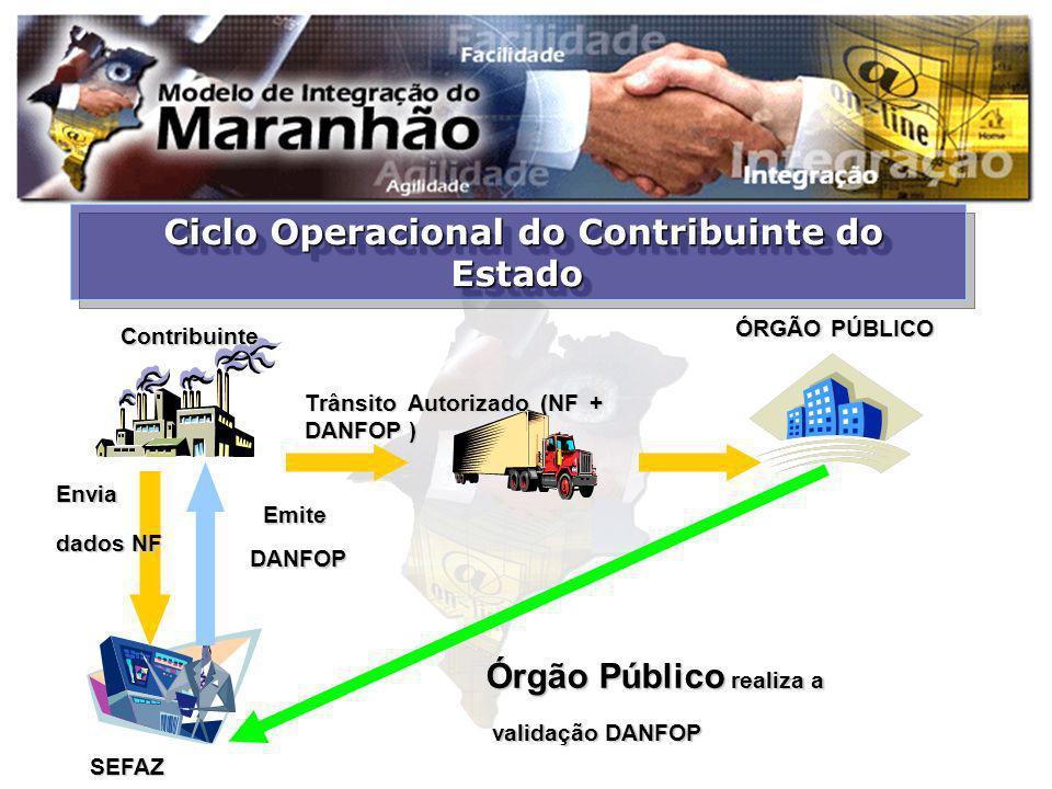 Ciclo Operacional do Contribuinte do Estado Ciclo Operacional do Contribuinte do Estado SEFAZ ÓRGÃO PÚBLICO Envia dados NF Emite DANFOP DANFOP Trânsit