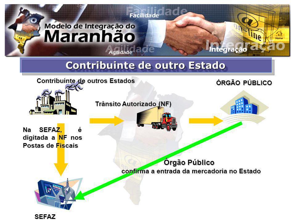 Contribuinte de outro Estado SEFAZ Contribuinte de outros Estados Na SEFAZ, é digitada a NF nos Postas de Fiscais Trânsito Autorizado (NF) Órgão Públi