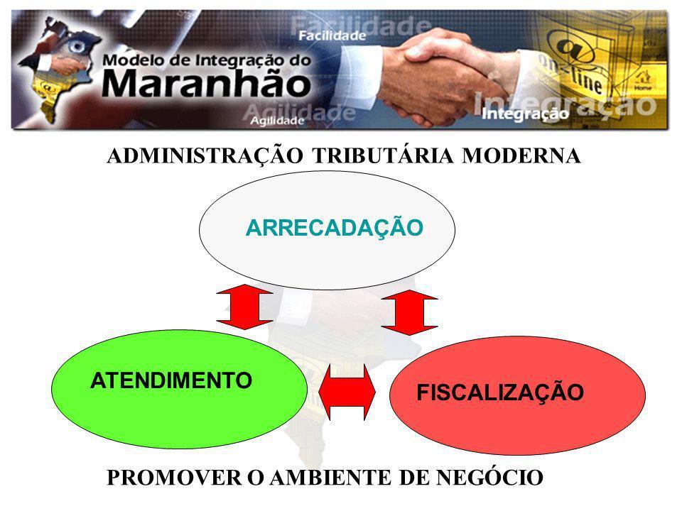 ADMINISTRAÇÃO TRIBUTÁRIA MODERNA PROMOVER O AMBIENTE DE NEGÓCIO ARRECADAÇÃO ATENDIMENTO FISCALIZAÇÃO