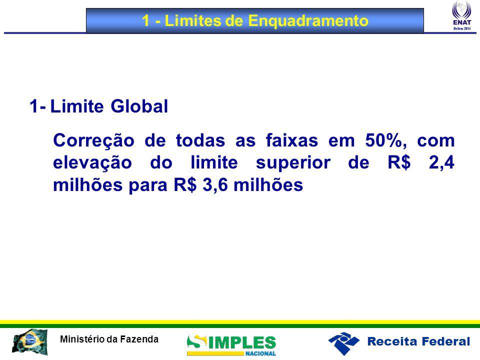 Receita Federal Ministério da Fazenda 1- Limite Global Correção de todas as faixas em 50%, com elevação do limite superior de R$ 2,4 milhões para R$ 3