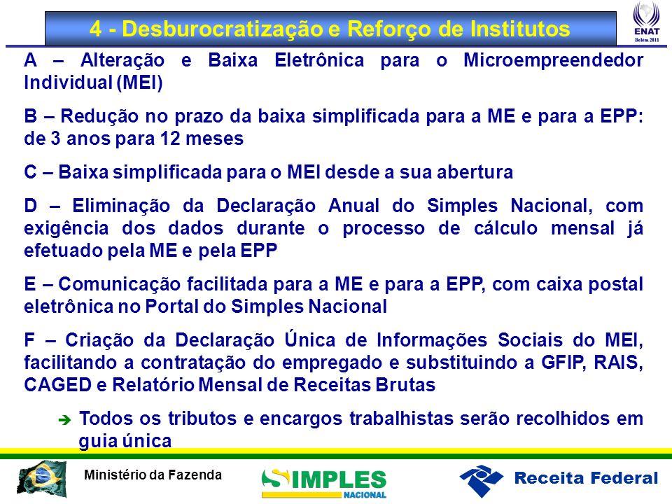 Receita Federal Ministério da Fazenda A – Alteração e Baixa Eletrônica para o Microempreendedor Individual (MEI) B – Redução no prazo da baixa simplif