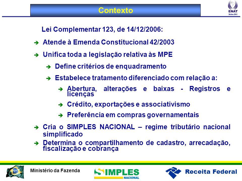 Receita Federal Ministério da Fazenda Lei Complementar 123, de 14/12/2006: Atende à Emenda Constitucional 42/2003 Unifica toda a legislação relativa à