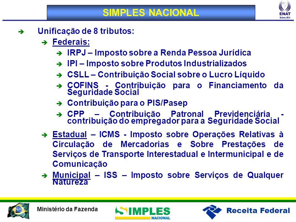 Receita Federal Ministério da Fazenda Unificação de 8 tributos: Federais: IRPJ – Imposto sobre a Renda Pessoa Jurídica IPI – Imposto sobre Produtos In