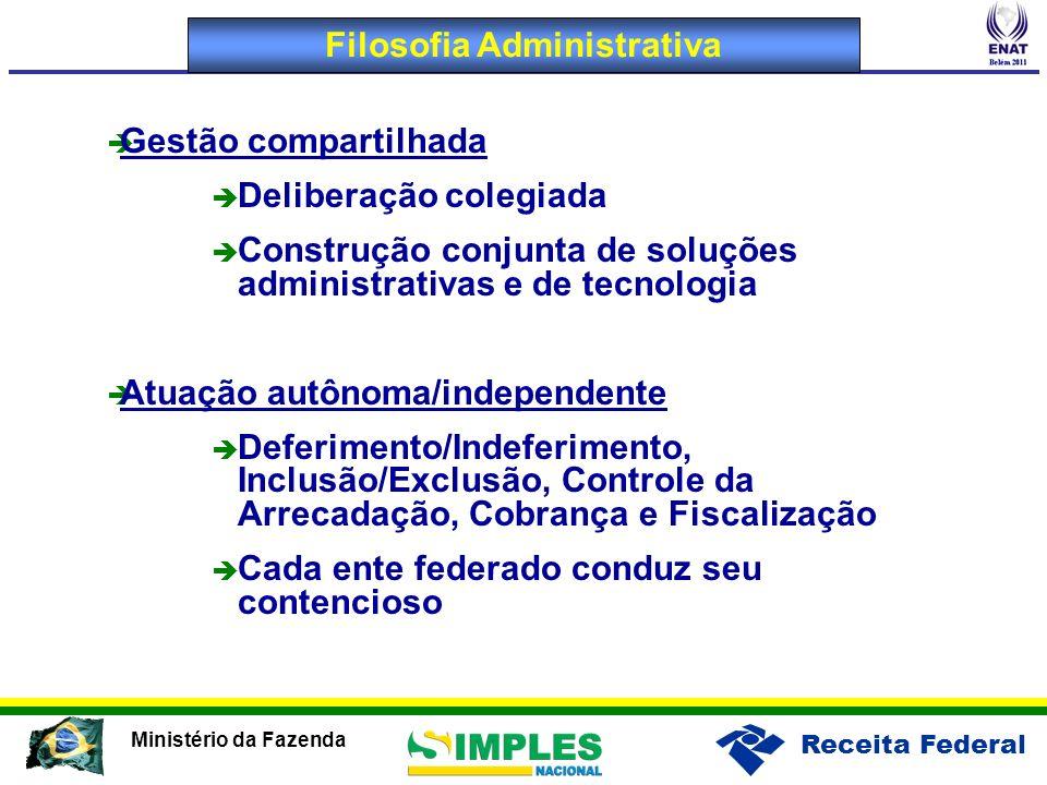 Receita Federal Ministério da Fazenda Gestão compartilhada Deliberação colegiada Construção conjunta de soluções administrativas e de tecnologia Atuaç