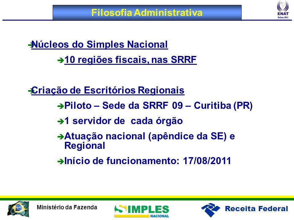 Receita Federal Ministério da Fazenda Núcleos do Simples Nacional 10 regiões fiscais, nas SRRF Criação de Escritórios Regionais Piloto – Sede da SRRF