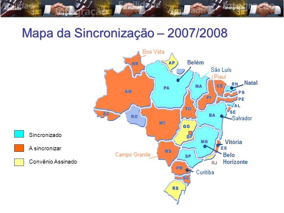 Sincronizado A sincronizar Convênio Assinado Mapa da Sincronização – 2007/2008