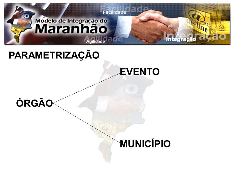 PARAMETRIZAÇÃO ÓRGÃO EVENTO MUNICÍPIO